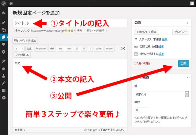 WordPressは更新が簡単。タイトルと本文を記入して公開ボタンを押すだけで更新できます。