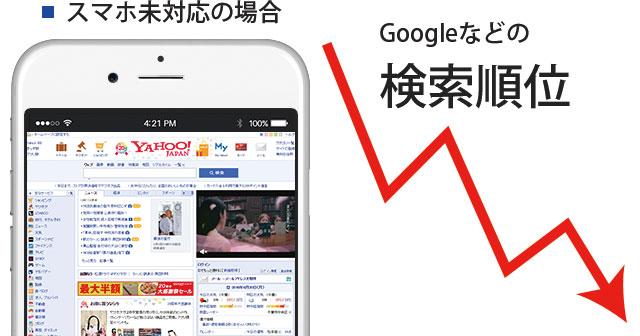 スマホ未対応のホームページはGoogleなどの検索順位が低下